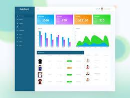 Dashexpert Free Dashboard Ui Design Xd Template Xd Resources