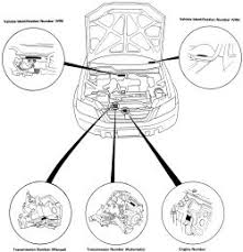 2005 crf450r schematic wiring diagram for car engine vin number locations on 2005 crf450r schematic