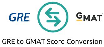 Gre Percentile Chart 2018 Gre To Gmat Score Conversion 2019 Updated E Gmat Blog
