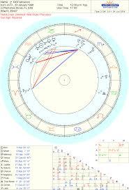 Xxxtentacion Birth Chart Pin On Astrologia
