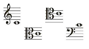 Treble Clef To Alto Clef Chart An Explanation Of Clefs Treble Bass Alto Tenor