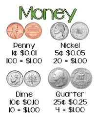 Coin Identification Lessons Tes Teach