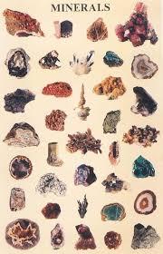 Minerals Crystals And Minerals Crystal Illustration