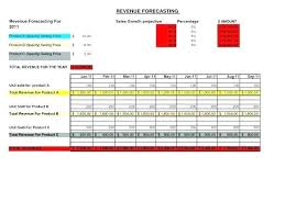 financial projections template financial forecast model template umbrello co