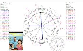 John F Kennedy Birth Chart Astropost Famous Couple John Jacqueline Kennedy