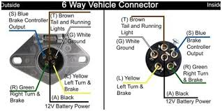 trailer plug wiring diagram 6 way luxury 6 way switches wiring 4 way wiring diagram beautiful 4 way switch wiring diagram light in middle print wiring diagram