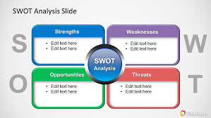 swot analysis template powerpoint free   http   webdesign  com swot analysis template powerpoint   feab r a