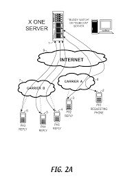 Us8798593b2 location sharing and tracking using mobile phones or other wireless devices patents