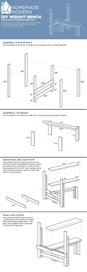 this diy weight bench is made out of 2x4s some ¾ plywood and