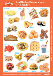 Watties Baby Food Chart Small Meal And Lunchbox Ideas 12 Months For Baby Nz