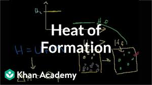 Free Energy Of Formation Chart Heat Of Formation