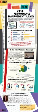 How To Improve Employee Performance In 4 Steps