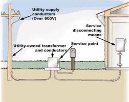 the service point sumter emc Underground Electrical Transformers Diagrams service point for an underground system with service point at utility transformer 7 Underground Electrical Distribution Power Lines