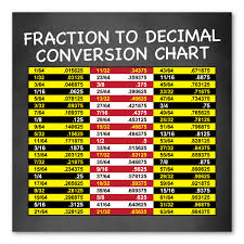 1 16 Chart Fraction To Decimal Conversion Chart Indoor Magnet