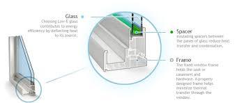 energy efficient windows in phoenix az