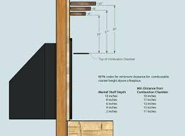 minimum distance for wood mantel on fireplace code gas clearance canada installation tips