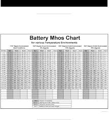 Battery Mhos Chart Elk Battery Lifeer Blt Users Manual V2 Instructions