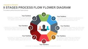 Flower Powerpoint 8 Stages Flower Process Flow Diagram Powerpoint Template