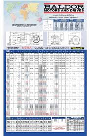 Motor Frame Size Chart 37 Uncommon Nema Dimension Chart
