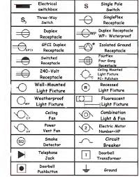 17 best ideas about electrical wiring diagram if you want more advanced electric symbols can go to the · basic electrical wiringelectrical planelectrical