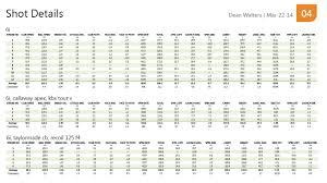 Golf Club Launch Angle Chart Golf Club Fitting Chart Callaway Bedowntowndaytona Com