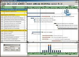 Программные средства управления проектами курсовая найден Описание программные средства управления проектами курсовая