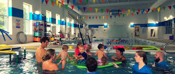 Understanding Swimming Levels Salem Gymnastics Swim