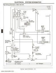 john deere a batteriesand wiring harness wiring diagram list wiring diagram for z425 john deere wiring diagram repair guides john deere a batteriesand wiring harness