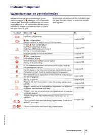 Handleiding Volkswagen Up Pagina 17 Van 272 Nederlands