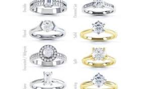 Types Of Engagement Ring Settings Ring Settings Different