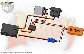 rc car wiring diagram wiring diagram rc car wiring image wiring diagram wraith beginners guide rccrawler on wiring diagram rc