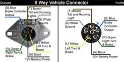 wiring diagram for 6 prong trailer readingrat net in wordoflife me All Trailer Plug Wiring Diagram how to wire a 6 pole round trailer end plug inside prong wiring diagram trailer plug wiring diagram 7 way
