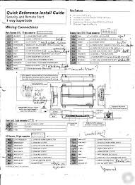 viper 5901 alarm wiring diagram viper wiring diagrams co alarm wiring diagram wiring diagram schematics