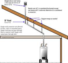 b vent with connector