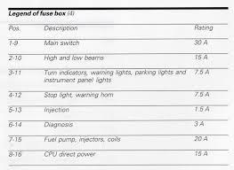1955 chevy ignition switch wiring diagram images 57 chevy fuse legend chevy wiring diagram detail cool machine nilzachevycar