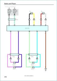 1997 lexus es300 radio wiring diagram amazing wiring diagram for 1999 Lexus ES300 Radio Wire Diagram 1997 lexus es300 radio wiring diagram awesome stereo wiring diagram gallery electrical wiring diagram 1997 lexus