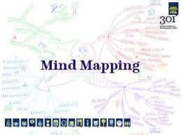 mind mapping everyday skills study skills ssid the book a workshop