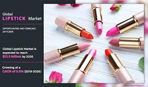 lipstick market size share demand