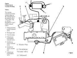 vauxhall vivaro engine diagram troubleshooting vauxhall vauxhall vivaro engine diagram troubleshooting vauxhall wiring diagrams