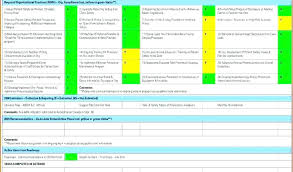 Project Management Report Templates Project Management Update Template Status Report Detailed