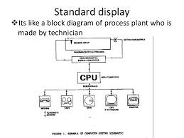 block diagram of dcs system block image wiring diagram block diagram of dcs the wiring diagram on block diagram of dcs system