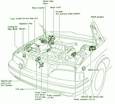 g35 fuse box g35 trailer wiring diagram for auto electrical and infiniti qx4 radio wiring