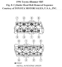 I Need to Know the Head Bolts Torque Specs and Pattern for the V6 ...