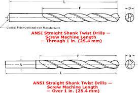 Drill Point Chart Screw Machine Length Twist Drill Sizes