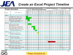 D10 Project Management
