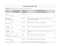 Night By Elie Wiesel Character Chart Character Chart For Night