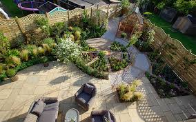 Small Picture landscape garden landscape design advice creating natural