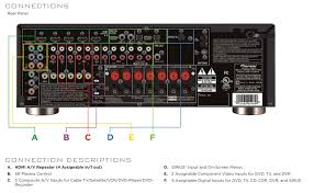 wiring diagram for subwoofer images wiring diagram for dual voice home automation wiring diagram on pioneer