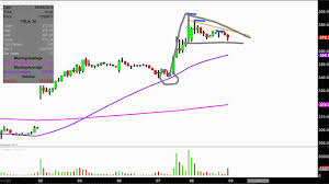 Tesla Inc Tsla Stock Chart Technical Analysis For 08 08 18