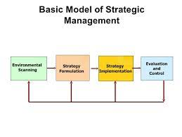 strategy management assignment help strategic management assignment help